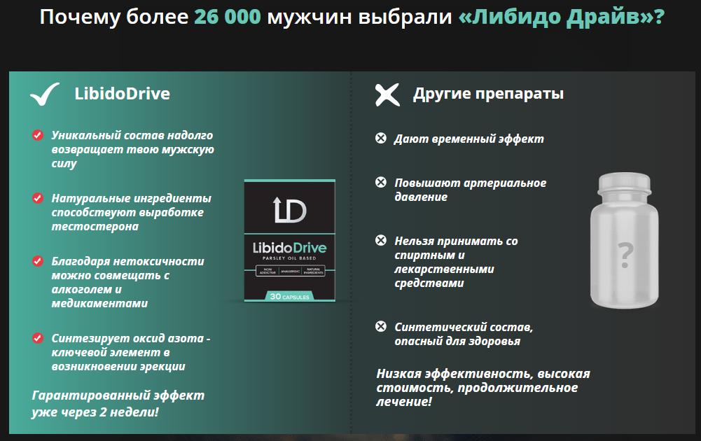 Libido Drive